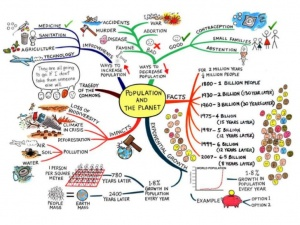 Sustainable-living-mind-maps-1-728.jpg